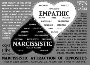 NarcissisticEmpath